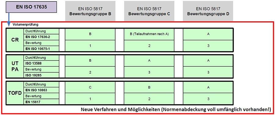 die-PAUT-und-TOFD-Prüfung-9